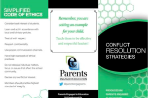School Councils - Conflict Resolution Strategies